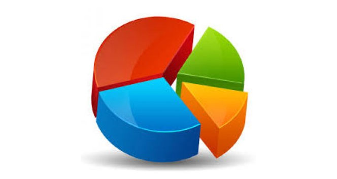Johnson Controls, inşaat sektörü için yaptırdığı anketin sonuçlarını açıkladı